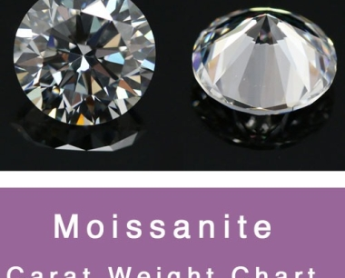 Loose Moissanite stones MM sizes Carat weight Chart