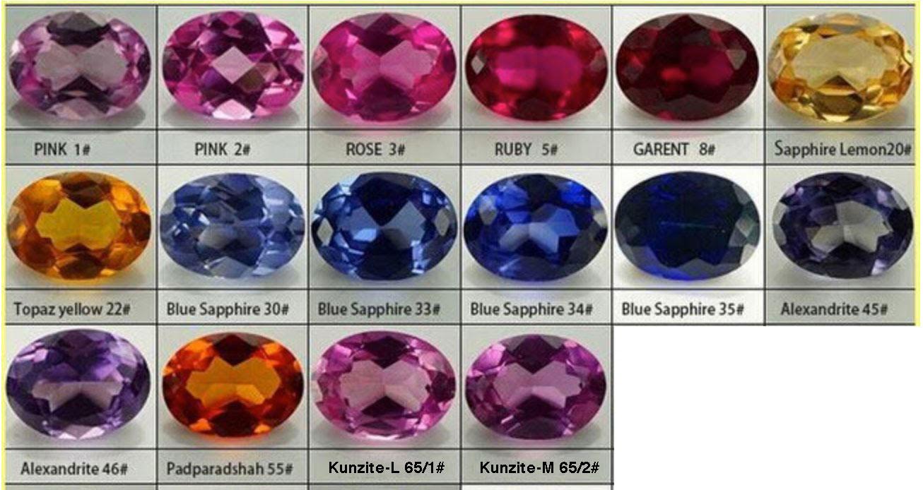 Corundum-Gemstones-Color-Chart-New