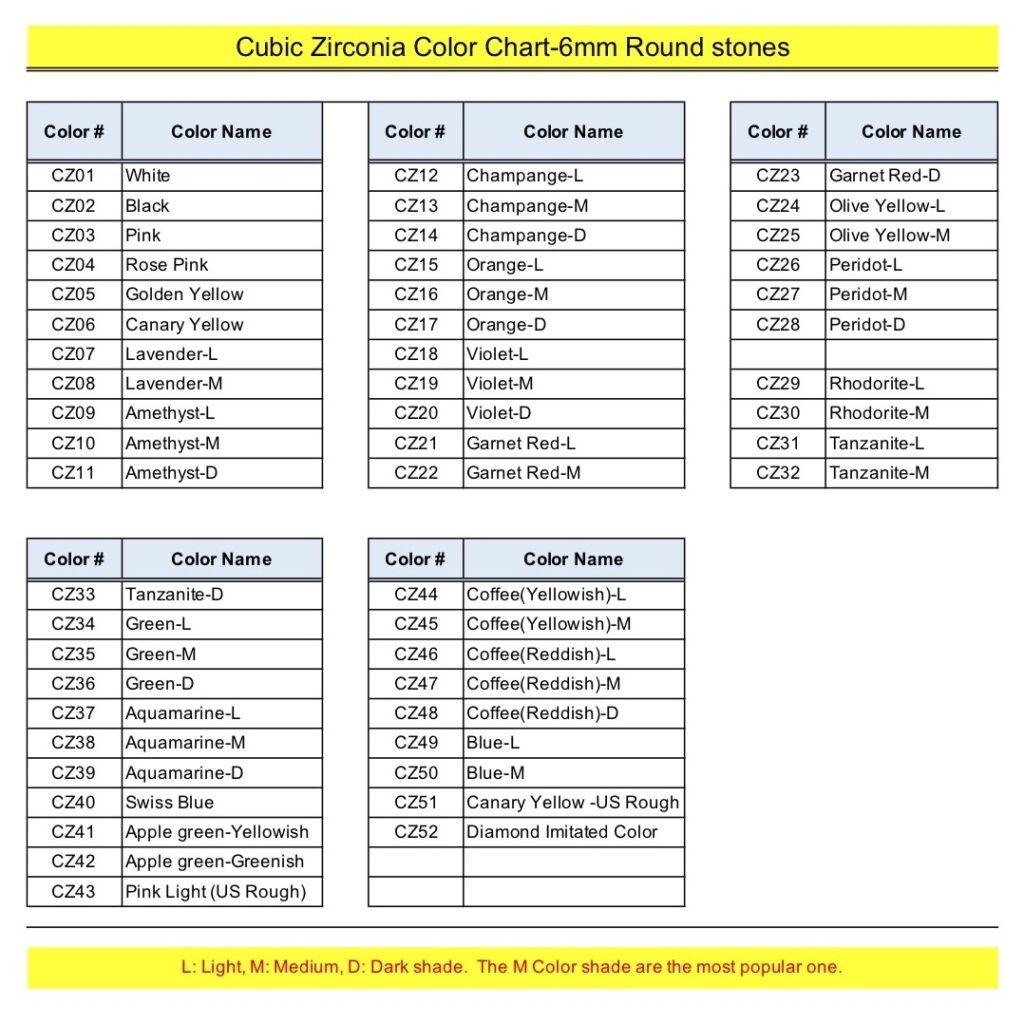 Cubic-Zirconia-Color-Chart-names