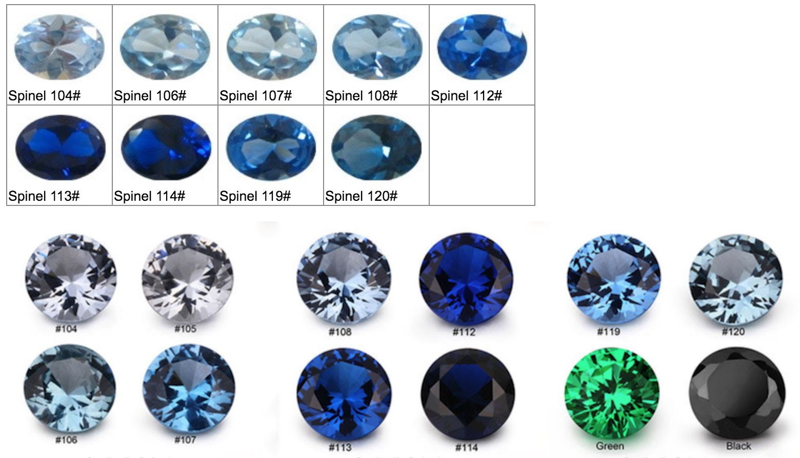 Spinel-Gemstone-Color-Chart-FU-RONG