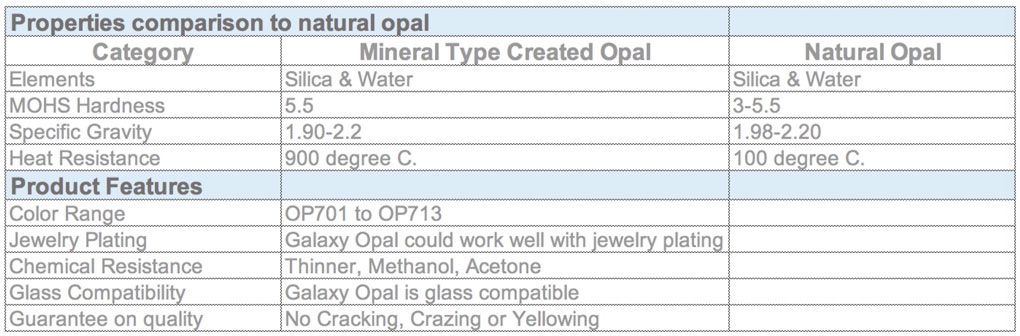 Created-Opal-Stones-Properties-FU-RONG