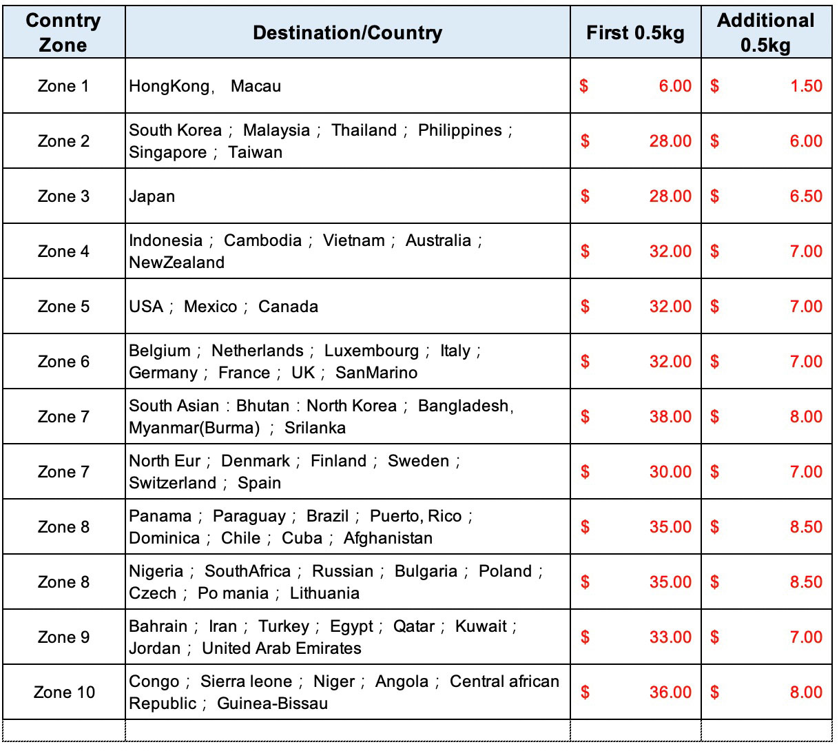 DHL-Freight-Cost-To-World-FU-RONG