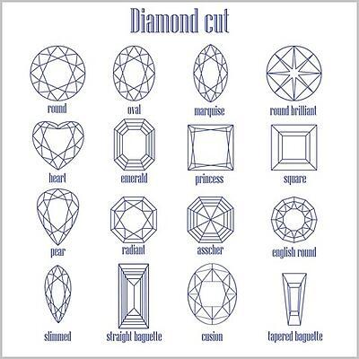 Loose Gemstone Popular Shapes & sizes Chart