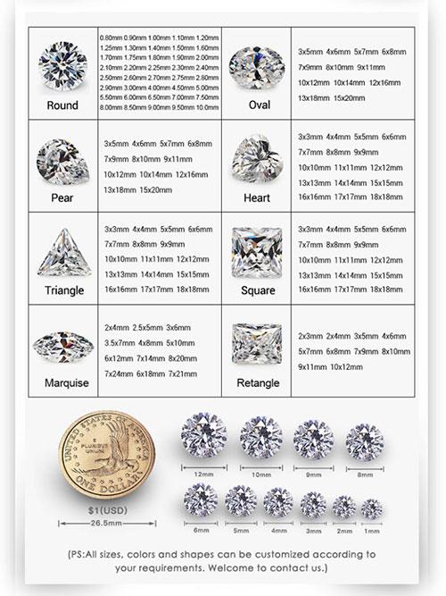 Corundum-Popular-shapes-sizes-chart-FU-RONG-GEMS