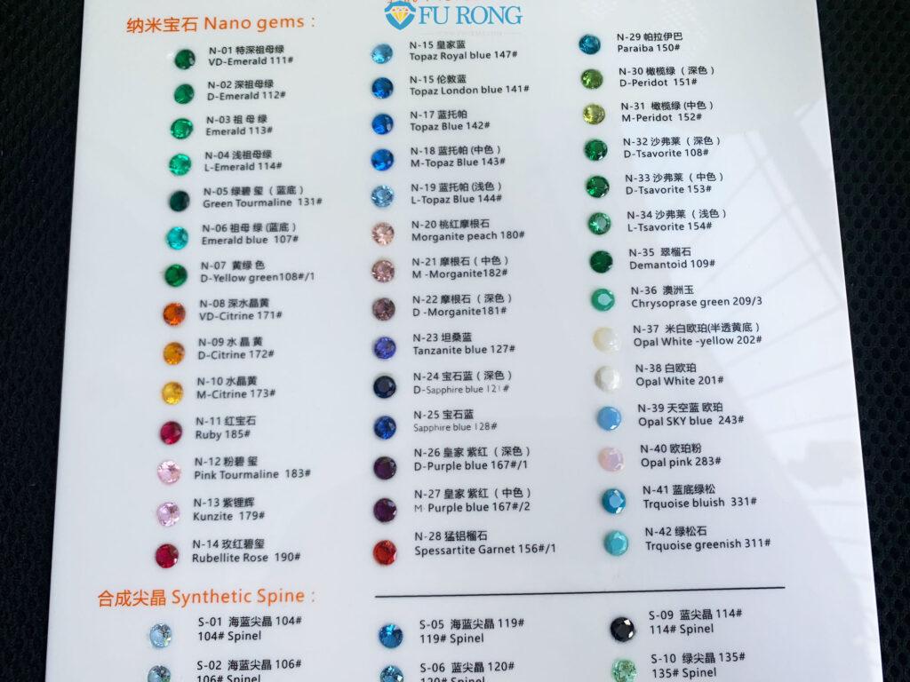 Nano-Popular-Colors-Chart-02-FU-RONG
