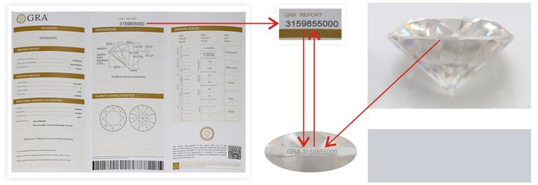 GRA Certificate Moissanite Diamond stones-FU-RONG