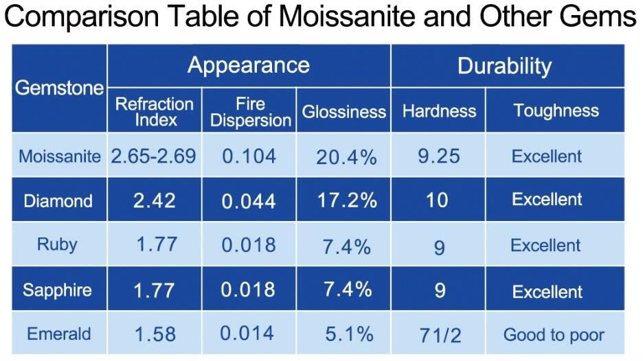 Moissanite-features-China-Suppliers