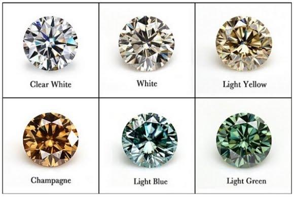Popular-Colors-of-Moissanite-Gemstones