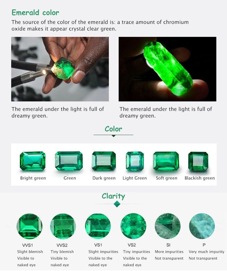 Lab-Emerald-Green-gemstones-China-Wholesale