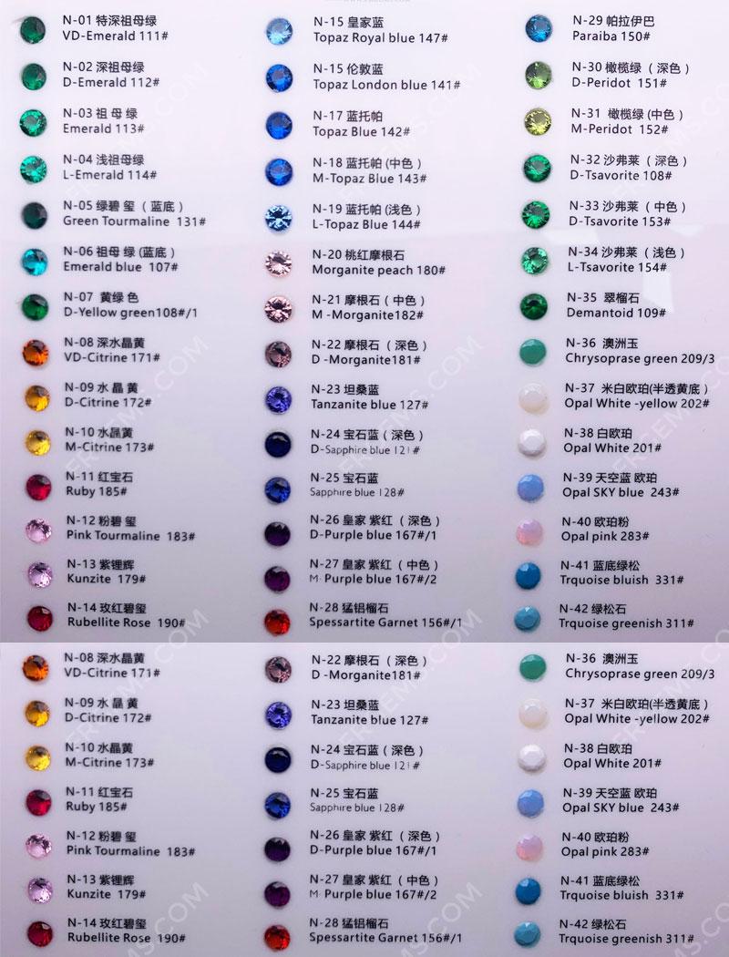 Nano popular color chart