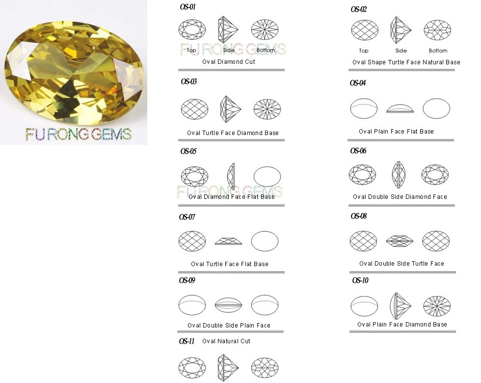 Oval-Shape-cutting-patterns-FU-RONG-GEMS