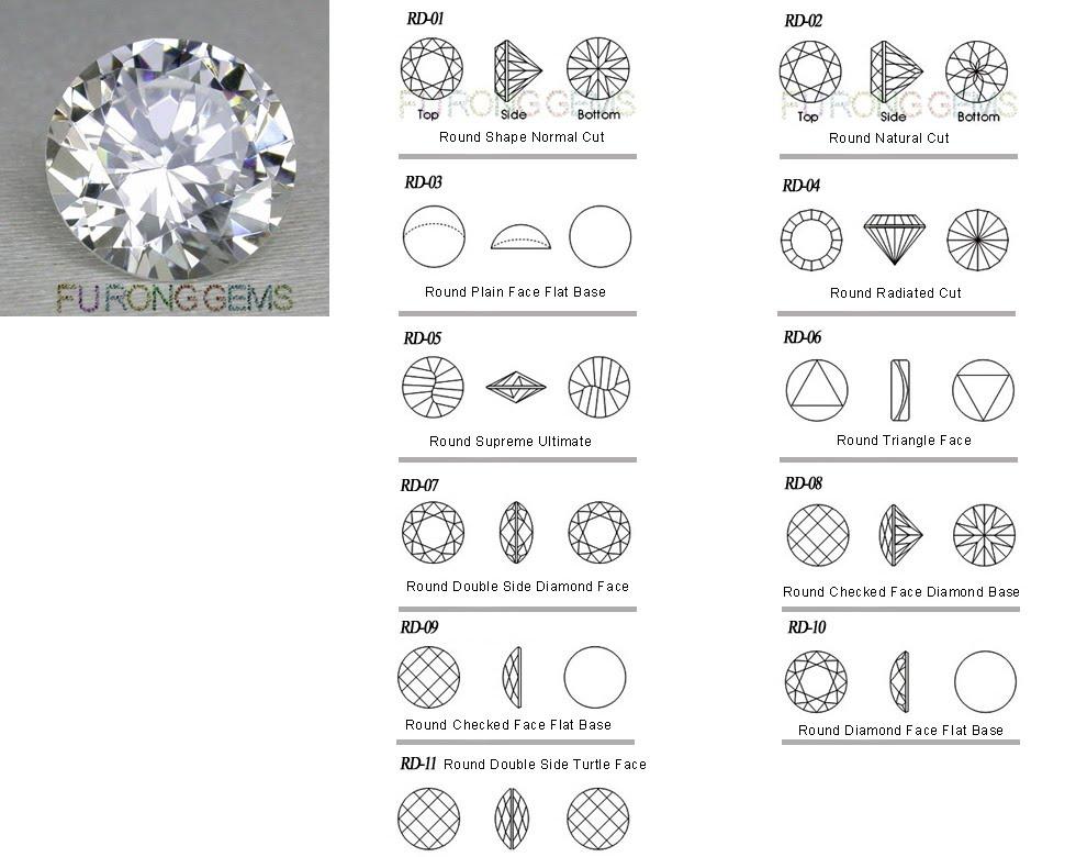 Round-Shape-Cuttings-Patterns-FU-RONG